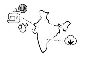 carte Inde